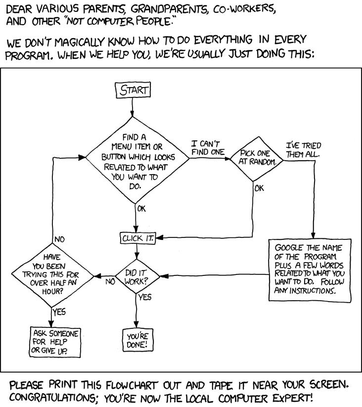 tech_support_cheat_sheet